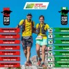 Las carreras de la Spain UltraCup entran en el calendario de trail de la RFEA