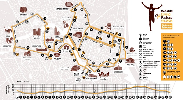plano_maraton_2013