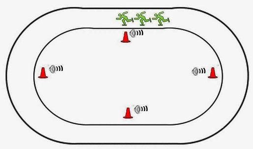 Fig. 5 Esquema de la prueba de velocidad progresiva