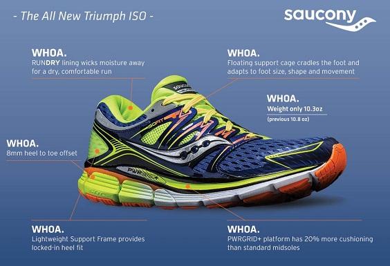 Triumph-ISO-Tech-Sheet-Mens