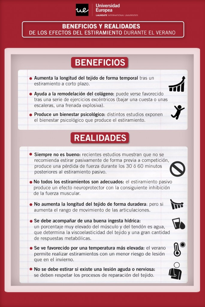Infografía_UE_Estiramientos_2015