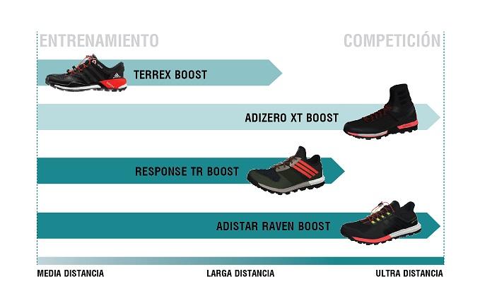 Gama-Adidas-Boost-Trail 2