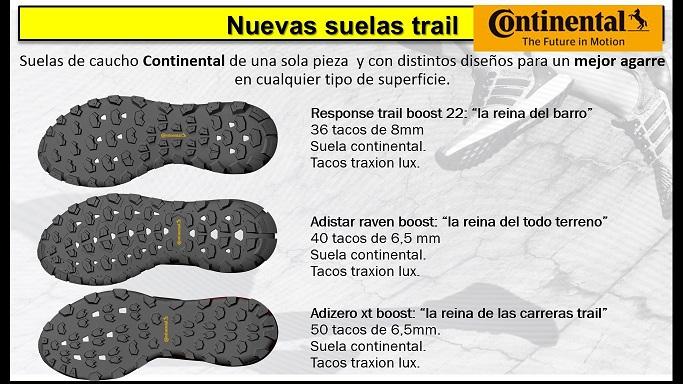 adidas-trail-running-2015-seulas-continental