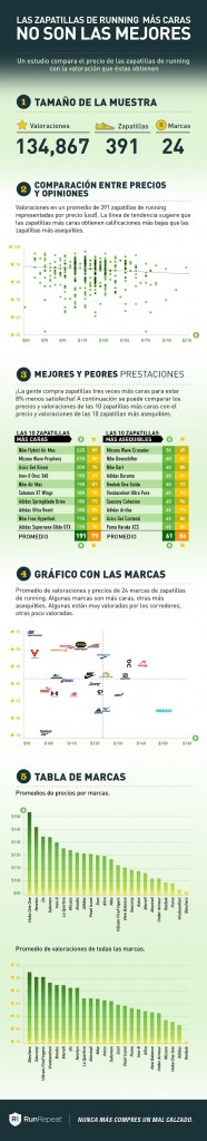 infographic_SP1200px